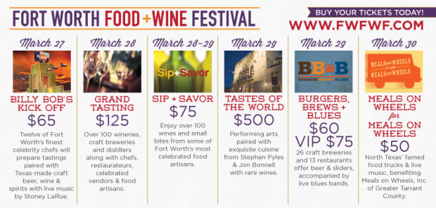 FW Food and Wine Events